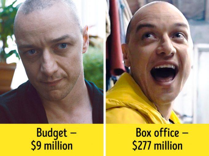 7 малобюджетных фильмов, которые сорвали кассу
